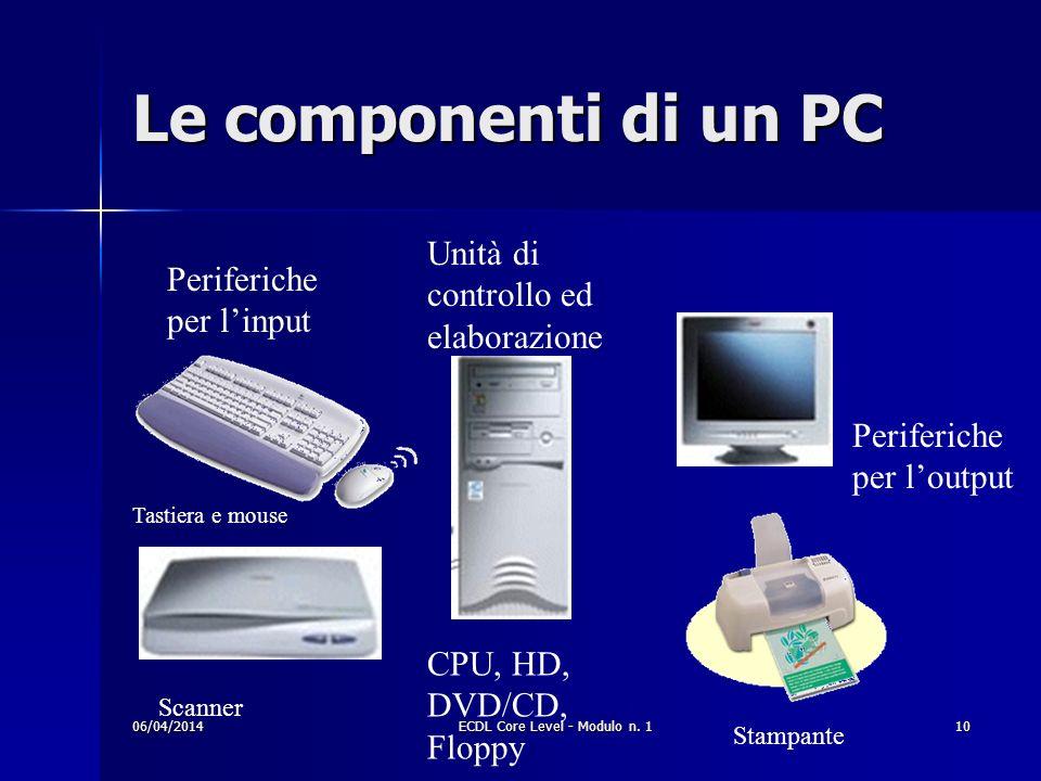 Le componenti di un PC CPU, HD, DVD/CD, Floppy Unità di controllo ed elaborazione Periferiche per loutput Periferiche per linput Scanner Tastiera e mo