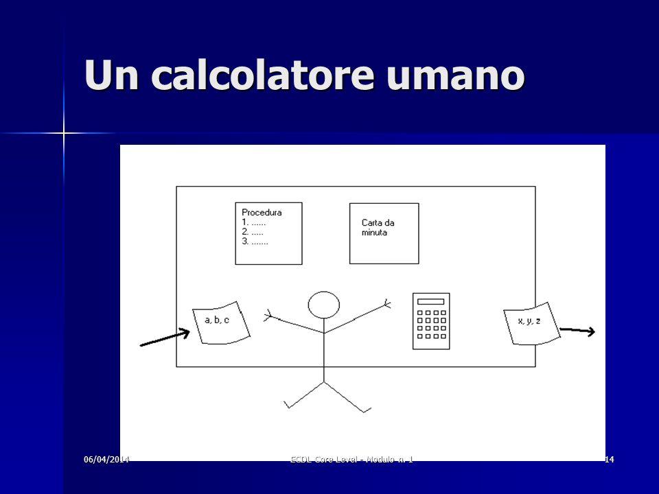 Un calcolatore umano 06/04/201414ECDL Core Level - Modulo n. 1