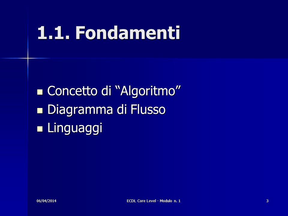1.1. Fondamenti Concetto di Algoritmo Concetto di Algoritmo Diagramma di Flusso Diagramma di Flusso Linguaggi Linguaggi 06/04/2014ECDL Core Level - Mo