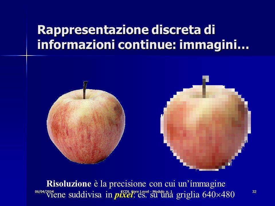 Rappresentazione discreta di informazioni continue: immagini… Risoluzione è la precisione con cui unímmagine viene suddivisa in pixel: es. su una grig