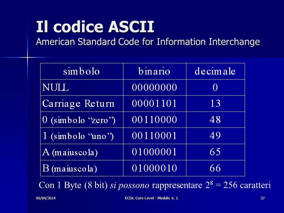 Il codice ASCII American Standard Code for Information Interchange Con 1 Byte (8 bit) si possono rappresentare 2 8 = 256 caratteri 06/04/201437ECDL Co