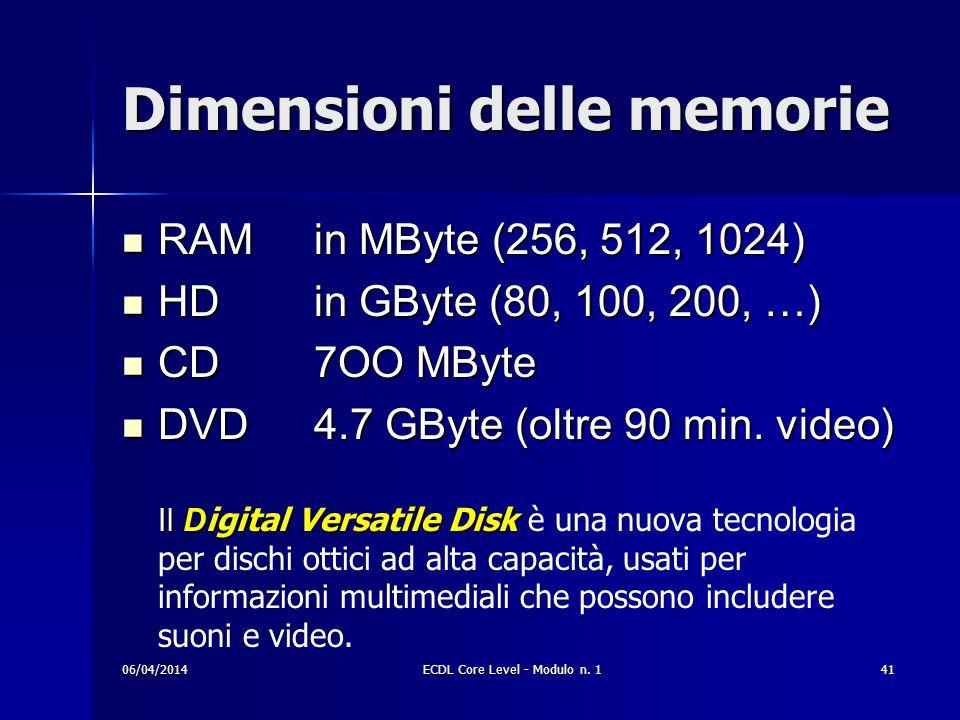 Dimensioni delle memorie RAMin MByte (256, 512, 1024) RAMin MByte (256, 512, 1024) HDin GByte (80, 100, 200, …) HDin GByte (80, 100, 200, …) CD7OO MBy