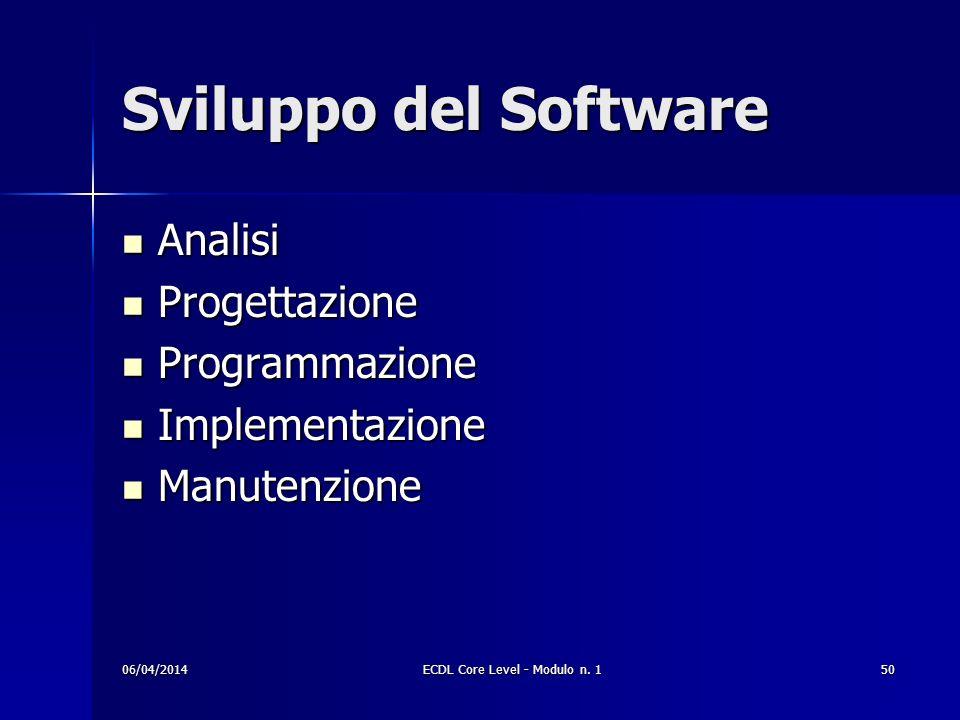 Sviluppo del Software Analisi Analisi Progettazione Progettazione Programmazione Programmazione Implementazione Implementazione Manutenzione Manutenzi