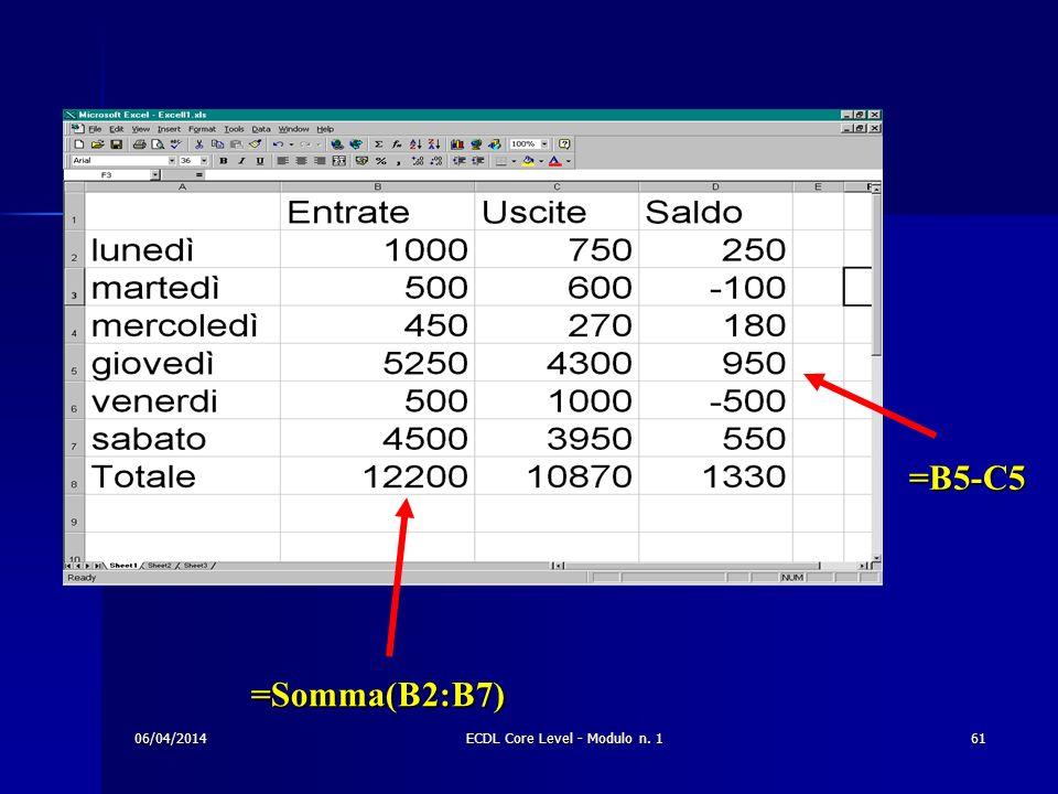=B5-C5 =Somma(B2:B7) 06/04/201461ECDL Core Level - Modulo n. 1