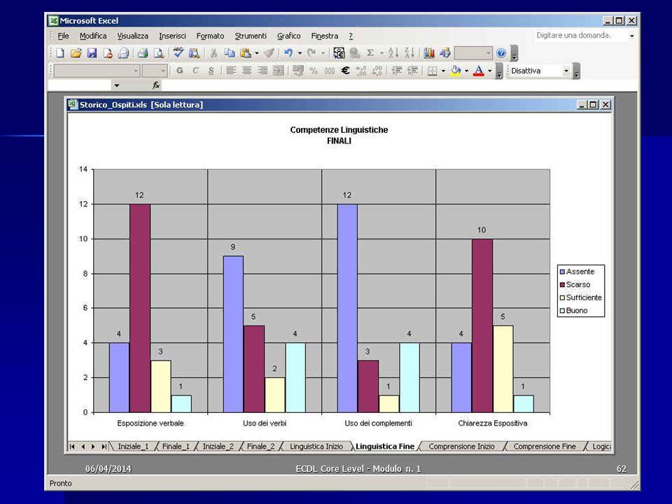 06/04/201462ECDL Core Level - Modulo n. 1