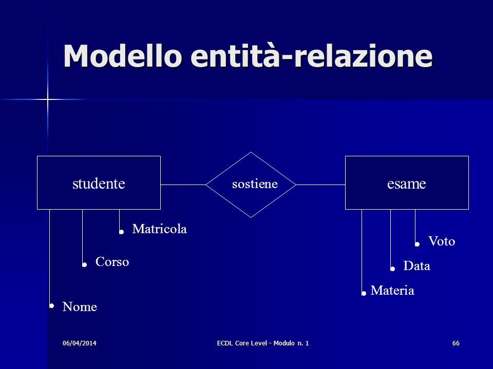 Modello entità-relazione studente sostiene esame Nome Corso Matricola Materia Data Voto 06/04/201466ECDL Core Level - Modulo n. 1