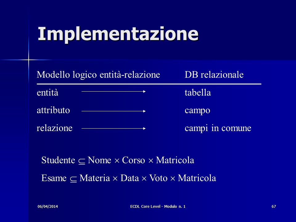 Implementazione Modello logico entità-relazioneDB relazionale entitàtabella attributocampo relazionecampi in comune Studente Nome Corso Matricola Esam