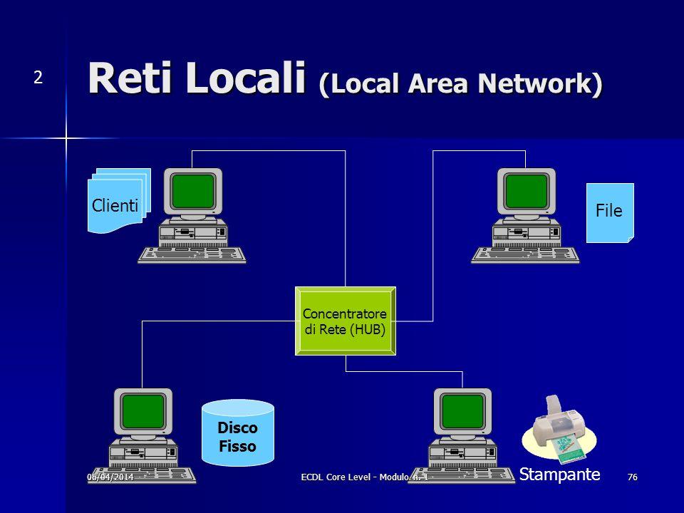 Reti Locali (Local Area Network) 2 Disco Fisso Clienti Concentratore di Rete (HUB) File Stampante 06/04/201476ECDL Core Level - Modulo n. 1