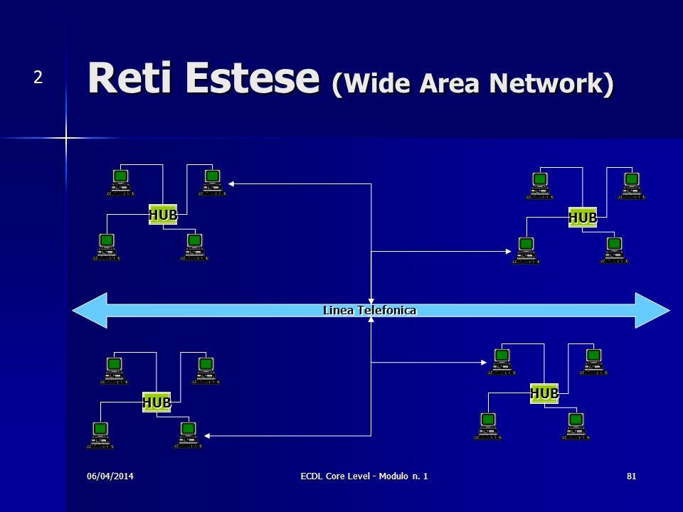 Reti Estese (Wide Area Network) HUB HUB HUB HUB Linea Telefonica 2 06/04/201481ECDL Core Level - Modulo n. 1