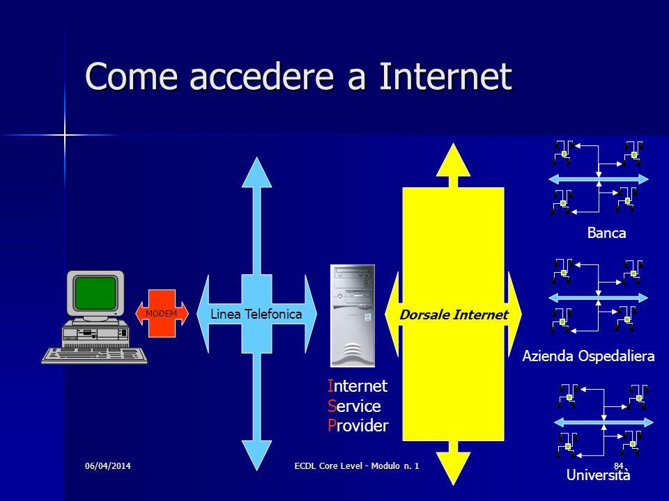 Come accedere a Internet MODEM Linea Telefonica Internet Service Provider Dorsale Internet Università Azienda Ospedaliera Banca 06/04/201484ECDL Core