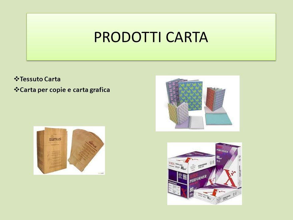 PRODOTTI CARTA Tessuto Carta Carta per copie e carta grafica