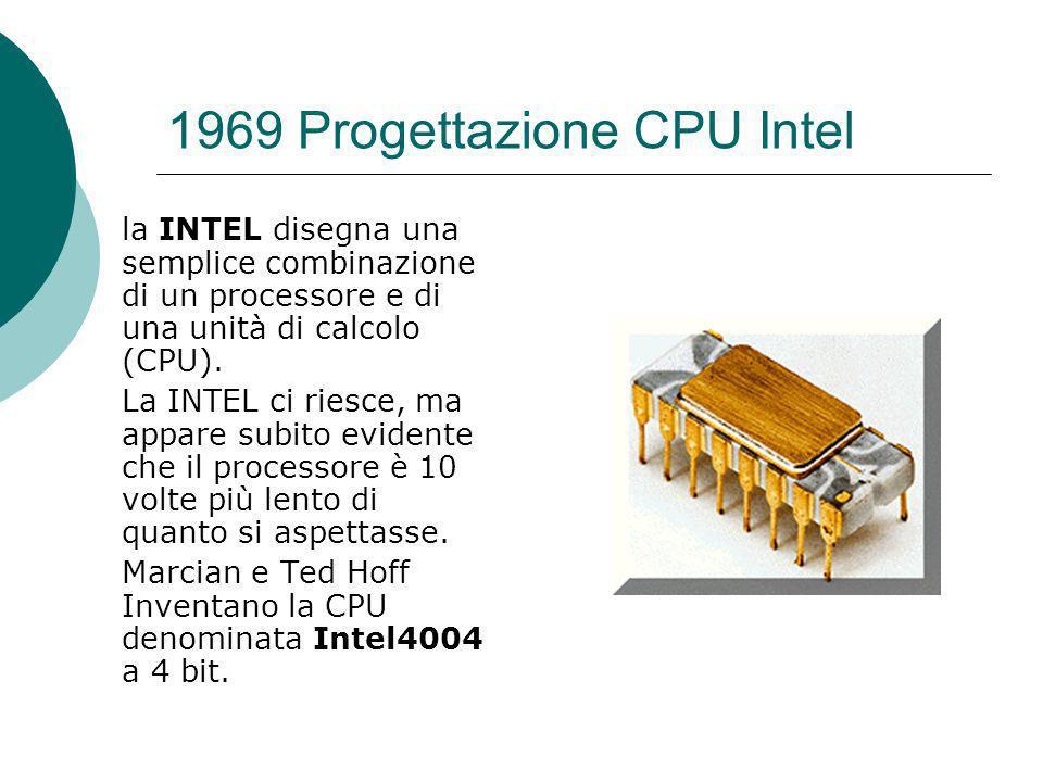 1969 Progettazione CPU Intel la INTEL disegna una semplice combinazione di un processore e di una unità di calcolo (CPU).