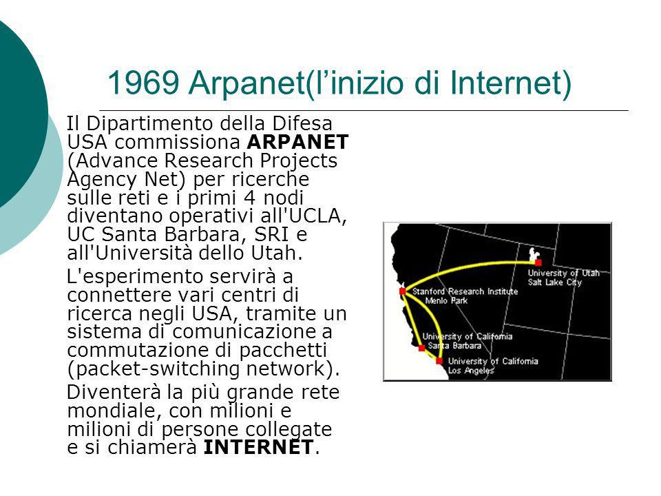 1969 Arpanet(linizio di Internet) Il Dipartimento della Difesa USA commissiona ARPANET (Advance Research Projects Agency Net) per ricerche sulle reti