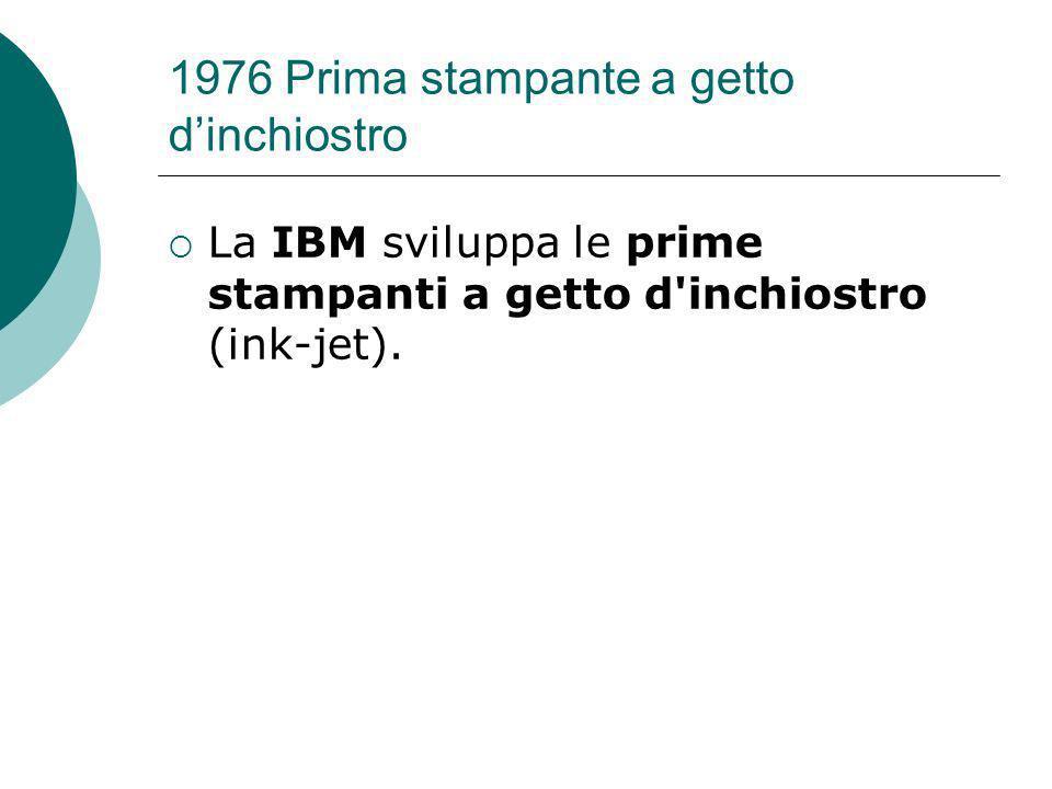 1976 Prima stampante a getto dinchiostro La IBM sviluppa le prime stampanti a getto d inchiostro (ink-jet).