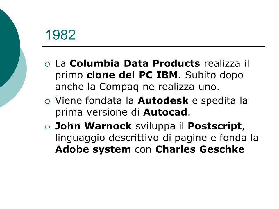 1982 La Columbia Data Products realizza il primo clone del PC IBM.