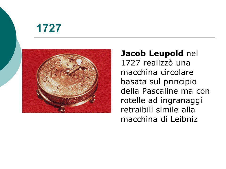 1727 Jacob Leupold nel 1727 realizzò una macchina circolare basata sul principio della Pascaline ma con rotelle ad ingranaggi retraibili simile alla macchina di Leibniz
