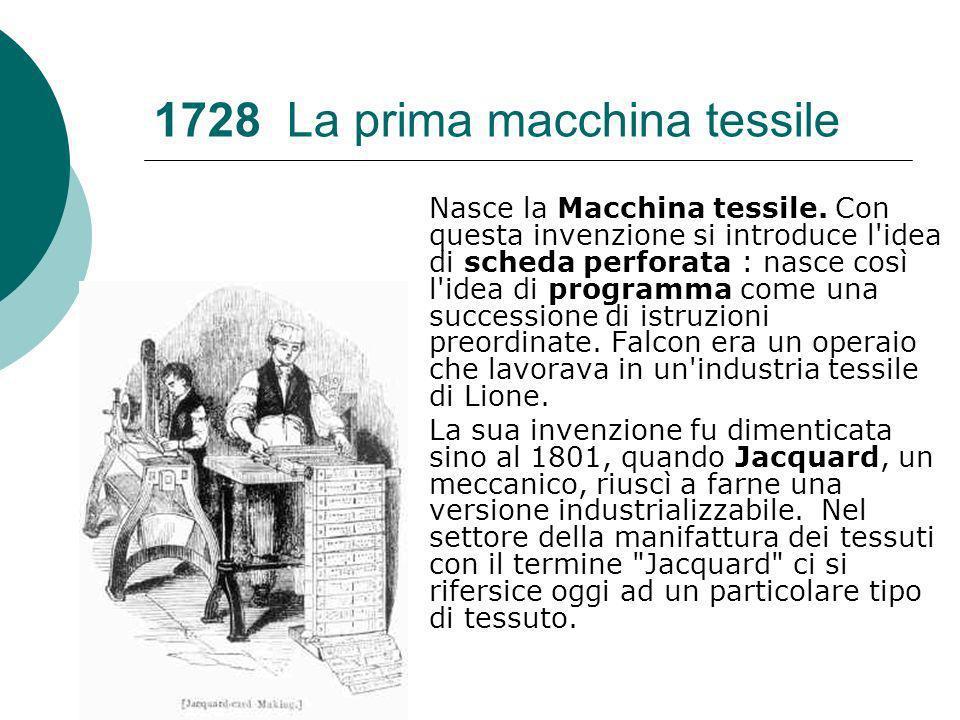 1728 La prima macchina tessile Nasce la Macchina tessile.