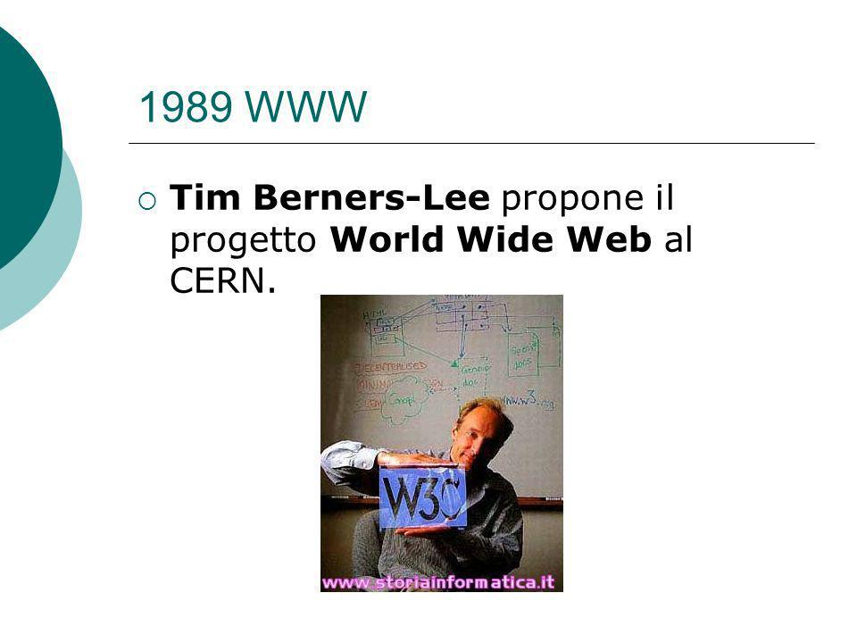 1989 WWW Tim Berners-Lee propone il progetto World Wide Web al CERN.