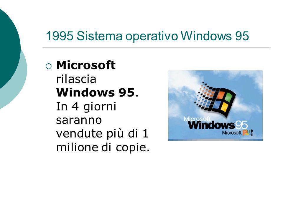 1995 Sistema operativo Windows 95 Microsoft rilascia Windows 95.