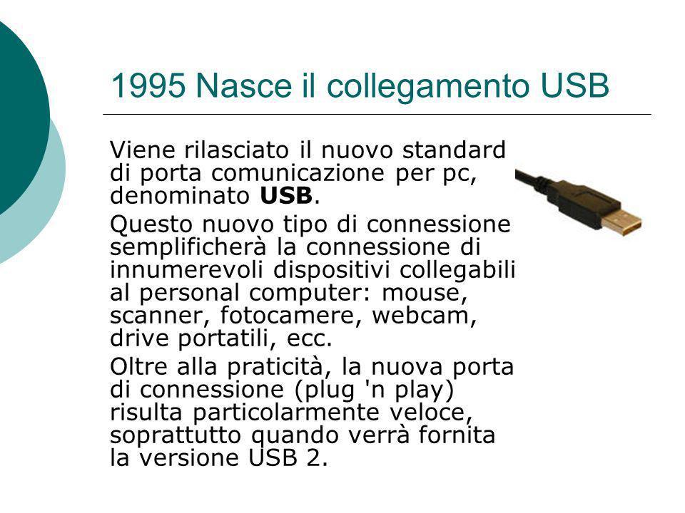 1995 Nasce il collegamento USB Viene rilasciato il nuovo standard di porta comunicazione per pc, denominato USB.