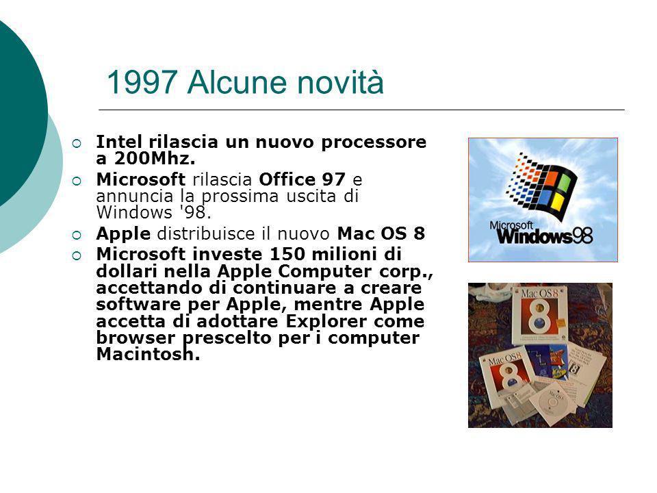 1997 Alcune novità Intel rilascia un nuovo processore a 200Mhz.