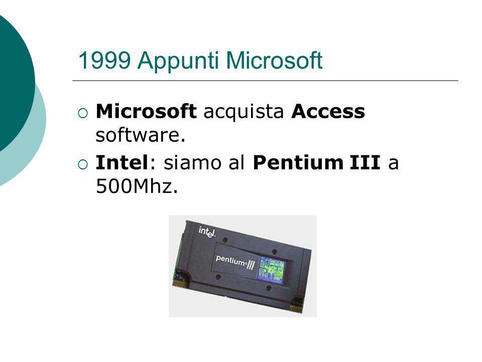 1999 Appunti Microsoft Microsoft acquista Access software. Intel: siamo al Pentium III a 500Mhz.