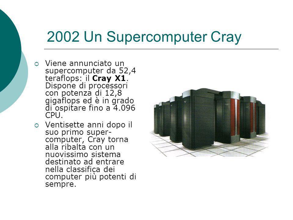 2002 Un Supercomputer Cray Viene annunciato un supercomputer da 52,4 teraflops: il Cray X1.