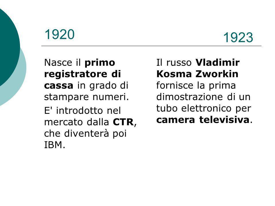 1920 Nasce il primo registratore di cassa in grado di stampare numeri.