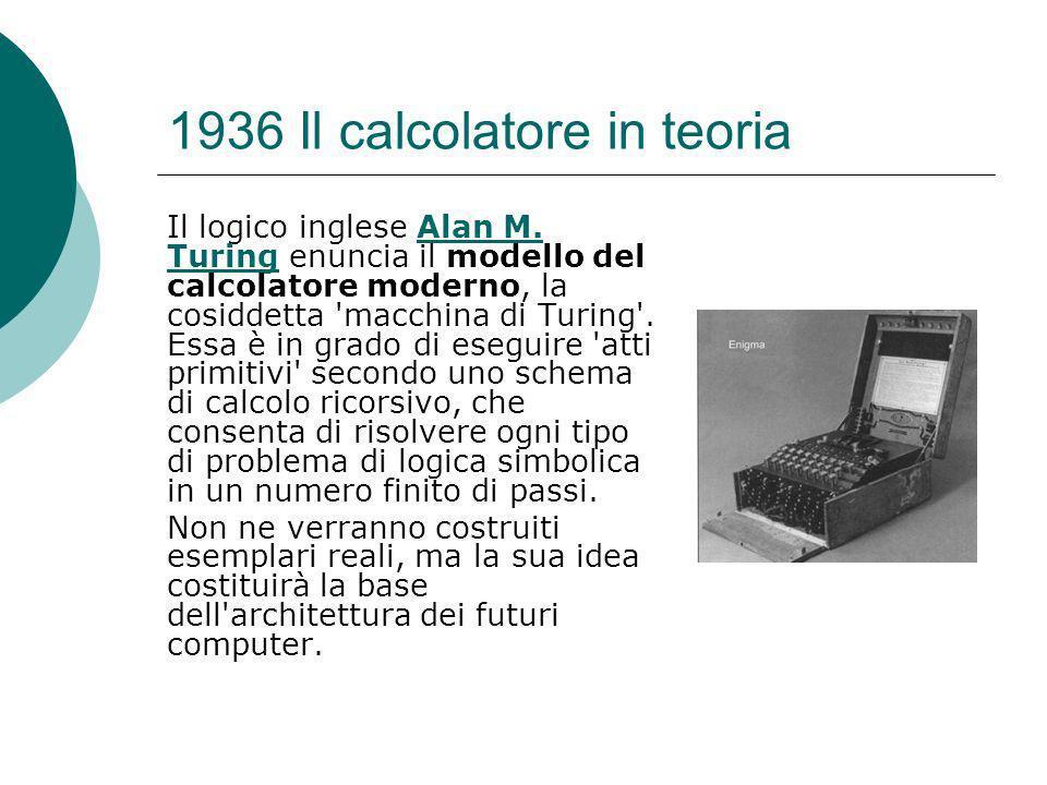 1936 Il calcolatore in teoria Il logico inglese Alan M.