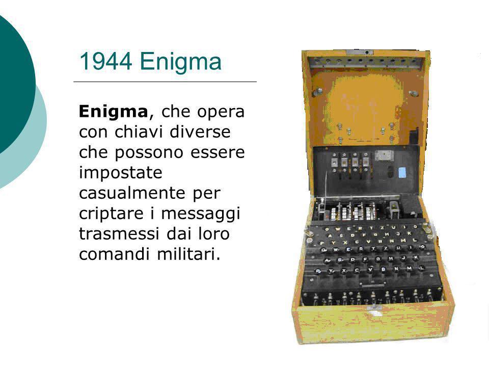 1944 Enigma Enigma, che opera con chiavi diverse che possono essere impostate casualmente per criptare i messaggi trasmessi dai loro comandi militari.
