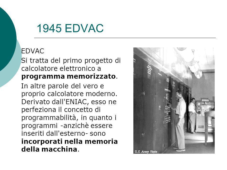 1945 EDVAC EDVAC Si tratta del primo progetto di calcolatore elettronico a programma memorizzato.