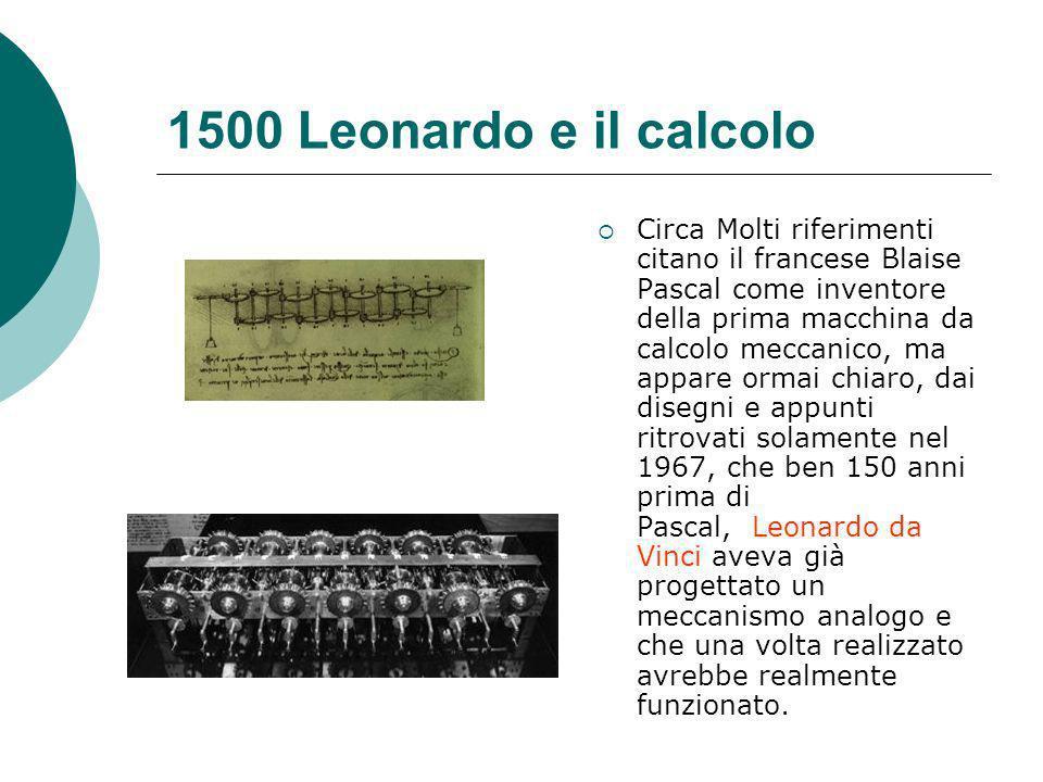 1500 Leonardo e il calcolo Circa Molti riferimenti citano il francese Blaise Pascal come inventore della prima macchina da calcolo meccanico, ma appare ormai chiaro, dai disegni e appunti ritrovati solamente nel 1967, che ben 150 anni prima di Pascal, Leonardo da Vinci aveva già progettato un meccanismo analogo e che una volta realizzato avrebbe realmente funzionato.