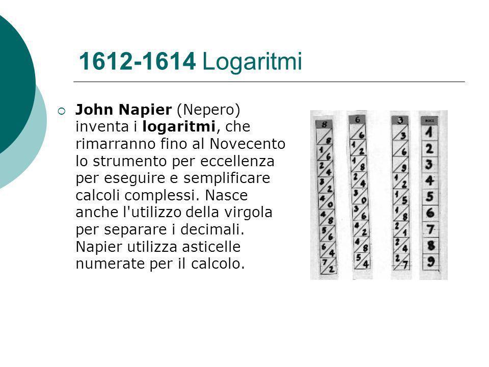 1612-1614 Logaritmi John Napier (Nepero) inventa i logaritmi, che rimarranno fino al Novecento lo strumento per eccellenza per eseguire e semplificare calcoli complessi.