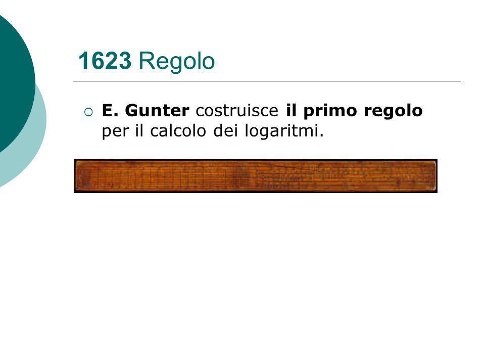 1623 Regolo E. Gunter costruisce il primo regolo per il calcolo dei logaritmi.