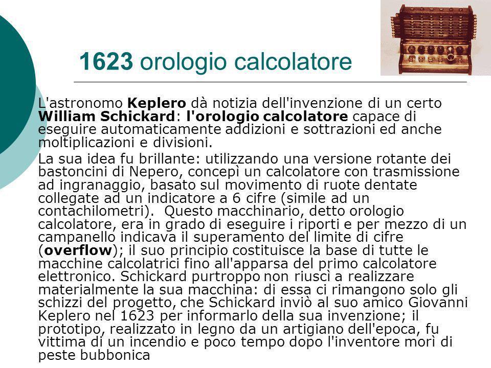 1623 orologio calcolatore L astronomo Keplero dà notizia dell invenzione di un certo William Schickard: l orologio calcolatore capace di eseguire automaticamente addizioni e sottrazioni ed anche moltiplicazioni e divisioni.