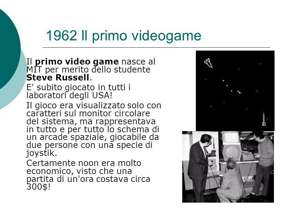 1962 Il primo videogame Il primo video game nasce al MIT per merito dello studente Steve Russell.
