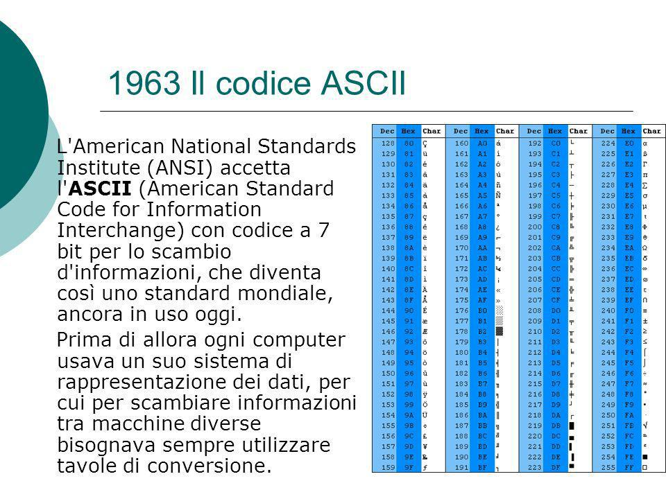 1963 Il codice ASCII L'American National Standards Institute (ANSI) accetta l'ASCII (American Standard Code for Information Interchange) con codice a