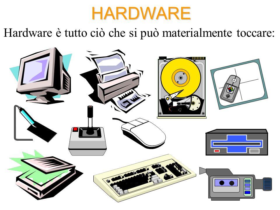 Un sistema per l elaborazione automatica dell informazione (elaboratore o computer) possiede due livelli fondamentali di descrizione l Hardware e il Software.