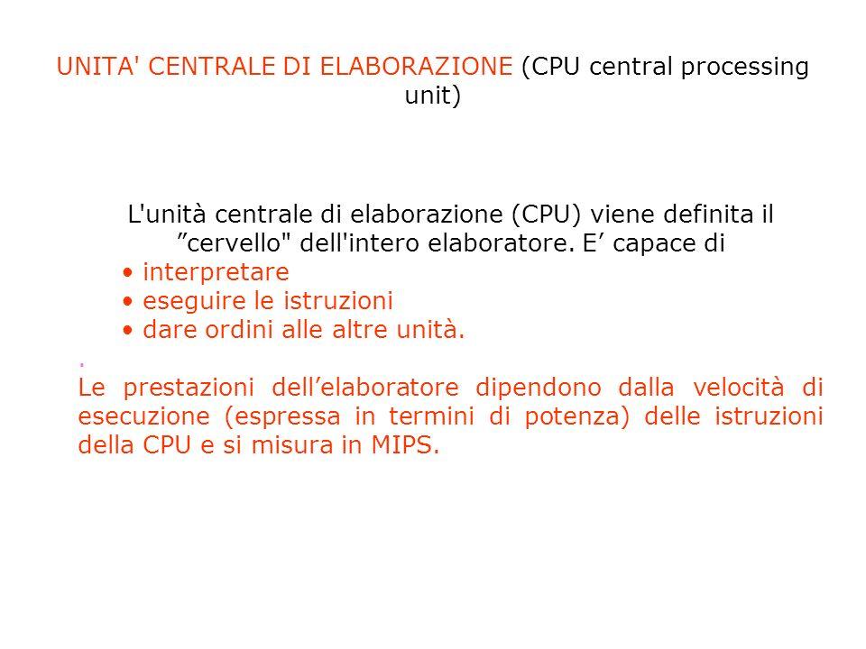 UNITA DI INPUT UNITA DI OUTPUT MEMORIE DI MASSA MEMORIA INTERNA BUS CPU (Central Processing Unit) Componenti principali di un computer UNITA CENTRALE PERIFERICHE