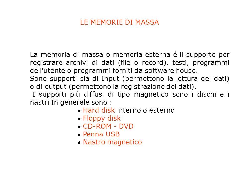 Periferiche di OUTPUT l STAMPANTI Margherita: hanno dei martelletti sui quali sono incisi i caratteri da stampare.
