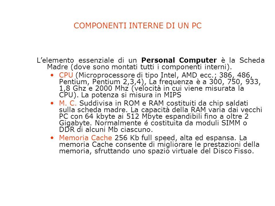 I dischi sono di tipo diverso: dischi rigidi o hard disk, che possono contenere grandi quantità di dati da 20 Mb a 40 Gb, floppy disk che contengono da 720 Kb a 2,88 Mb (anche se i più usati sono i minidisk a 1,44 Mb) CD-ROM (Compact Disk Read only memory) che ha una capacità di circa 650 Mb, esistono sul mercato anche i cosiddetti CD W (WORM write once read many) dischi sui quali si può scrivere con il masterizzatore, ma una sola volta e infine anche i CD RW riscrivibili più volte.