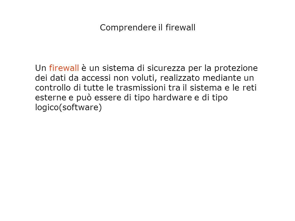 Esistono diversi tipi di virus di file (.exe,.scr,.pif,.