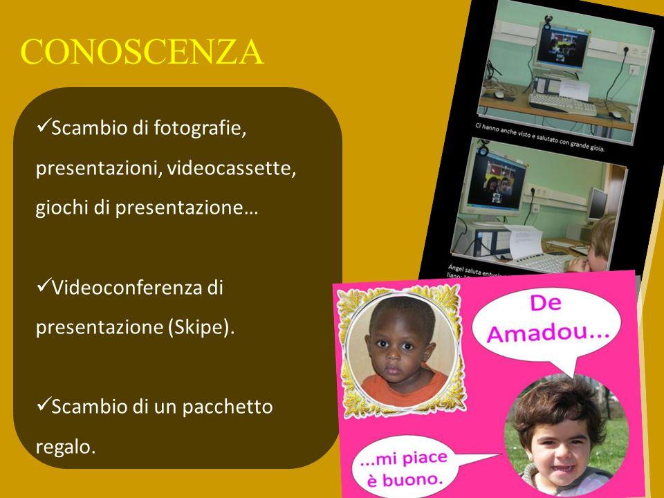 CONOSCENZA Scambio di fotografie, presentazioni, videocassette, giochi di presentazione… Videoconferenza di presentazione (Skipe).