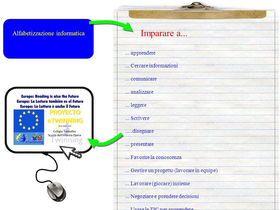 Imparare a... Alfabetizzazione informatica... apprendere...