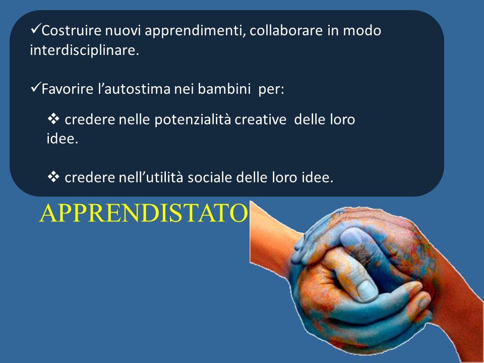 APPRENDISTATO Costruire nuovi apprendimenti, collaborare in modo interdisciplinare.