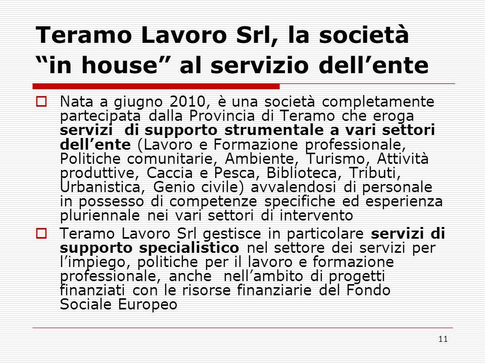 11 Teramo Lavoro Srl, la società in house al servizio dellente Nata a giugno 2010, è una società completamente partecipata dalla Provincia di Teramo c