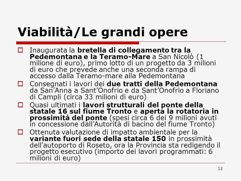 12 Viabilità/Le grandi opere Inaugurata la bretella di collegamento tra la Pedemontana e la Teramo-Mare a San Nicolò (1 milione di euro), primo lotto