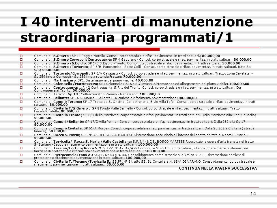 14 I 40 interventi di manutenzione straordinaria programmati/1 Comune di S.Omero ; SP 11 Poggio Morello.Consol. corpo stradale e rifac. pavimentaz. in
