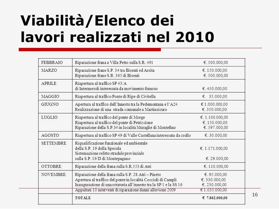 16 Viabilità/Elenco dei lavori realizzati nel 2010 FEBBRAIORiparazione frana a Villa Petto sulla S.R. 491. 500.000,00 MARZORiparazione frane S.P. 34 t