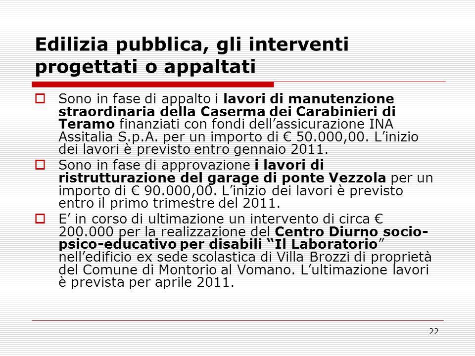 22 Edilizia pubblica, gli interventi progettati o appaltati Sono in fase di appalto i lavori di manutenzione straordinaria della Caserma dei Carabinie